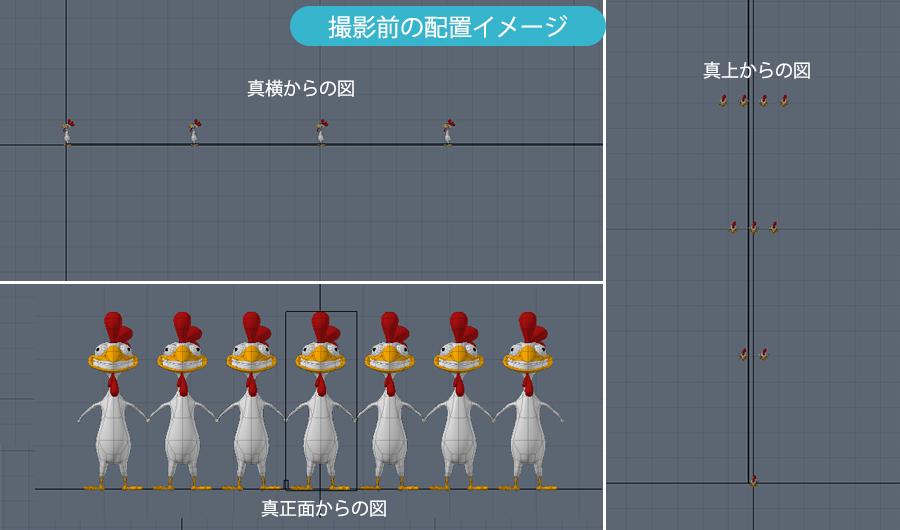レンズ焦点距離の違いによる圧縮効果を3Dソフトでシミュレーション