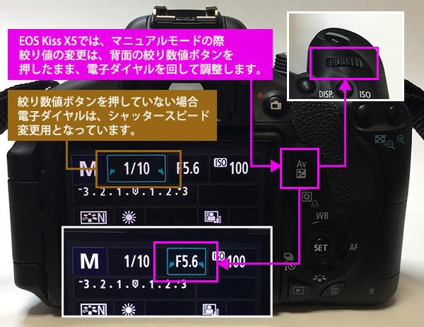 EOS Kiss X5 絞り値設定