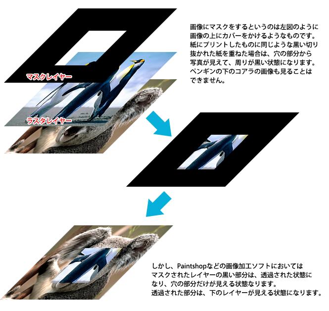 Paint Shop Pro Photo(ペイントショッププロ)-Paint Shop Pro Photo(ペイントショッププロ)-画像をマスクする方法(非破壊でトリミング・切り抜きする)4
