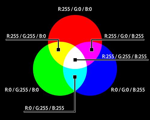 Paint Shop Pro Photo(ペイントショッププロ)-調整レイヤー「カーブ」で画像の色味などを調整する方法1