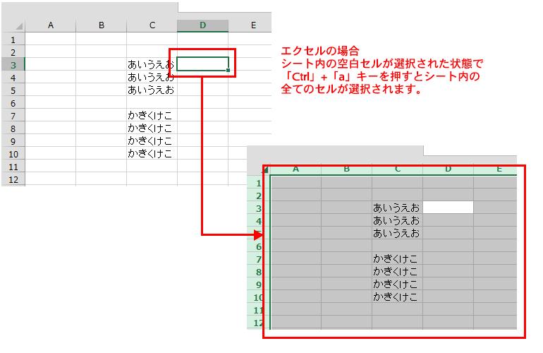 エクセルでの「Ctrl」+「a」キーの使用