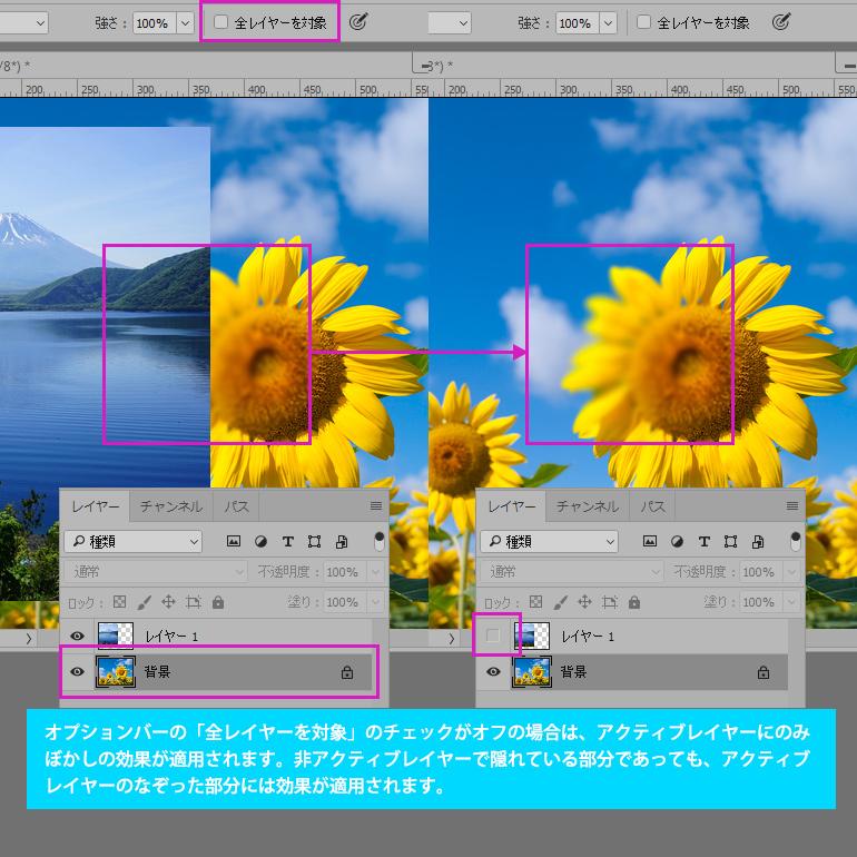 Photoshop CC 「ぼかしツール」の使い方