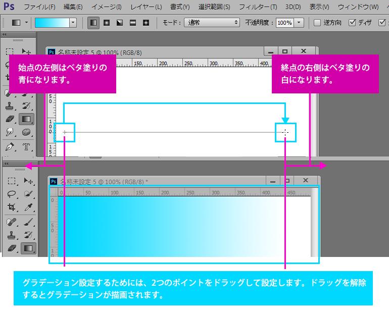 Photoshop CC グラデーションツール