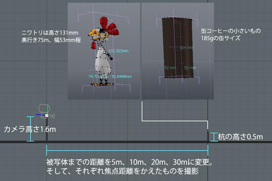 焦点距離シミュレーション